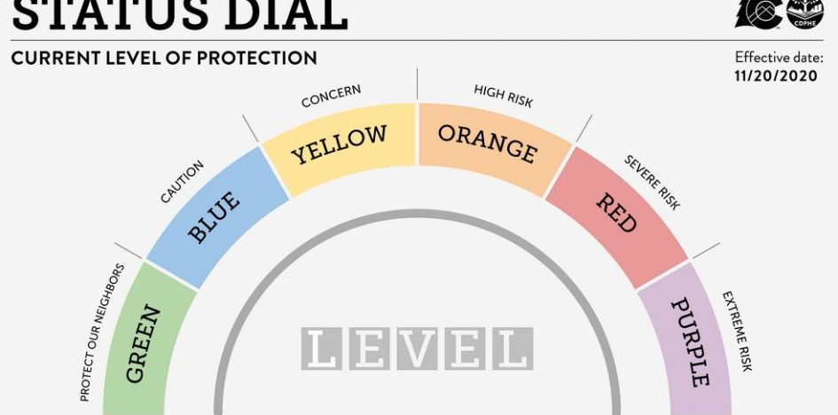 Larimer County to Move to Safer at Home Level  Red of Colorado's Dial